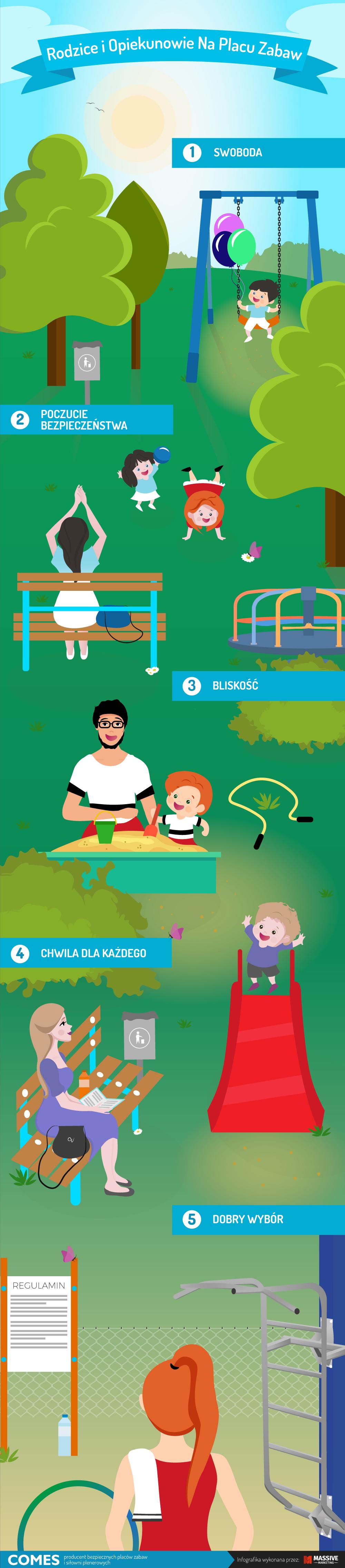 rodzice i opiekunowie na placu zabaw