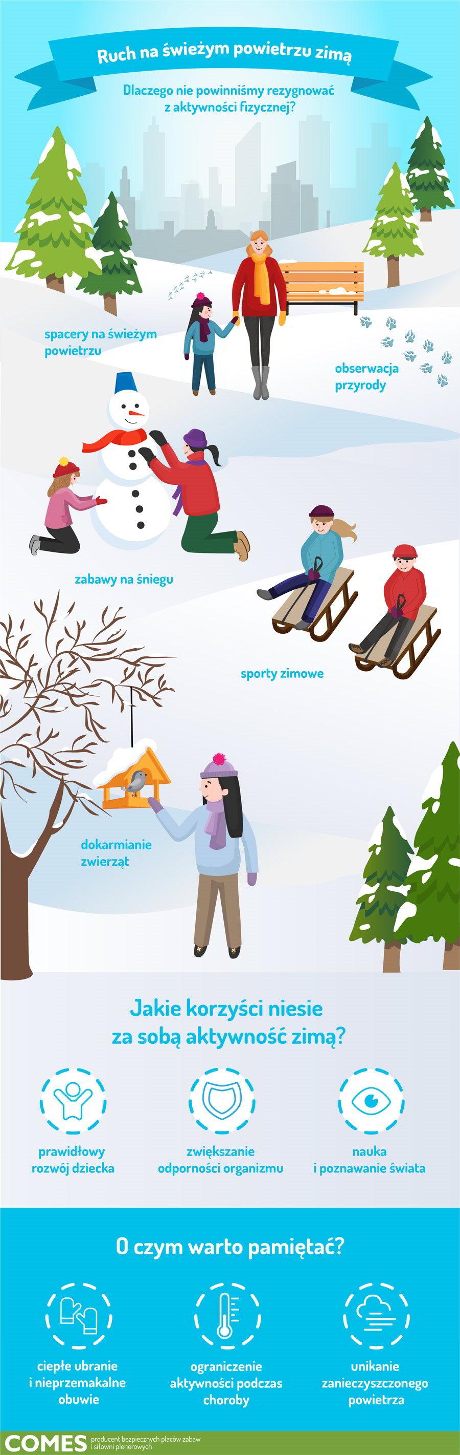 ruch na świeżym powietrzu zimą