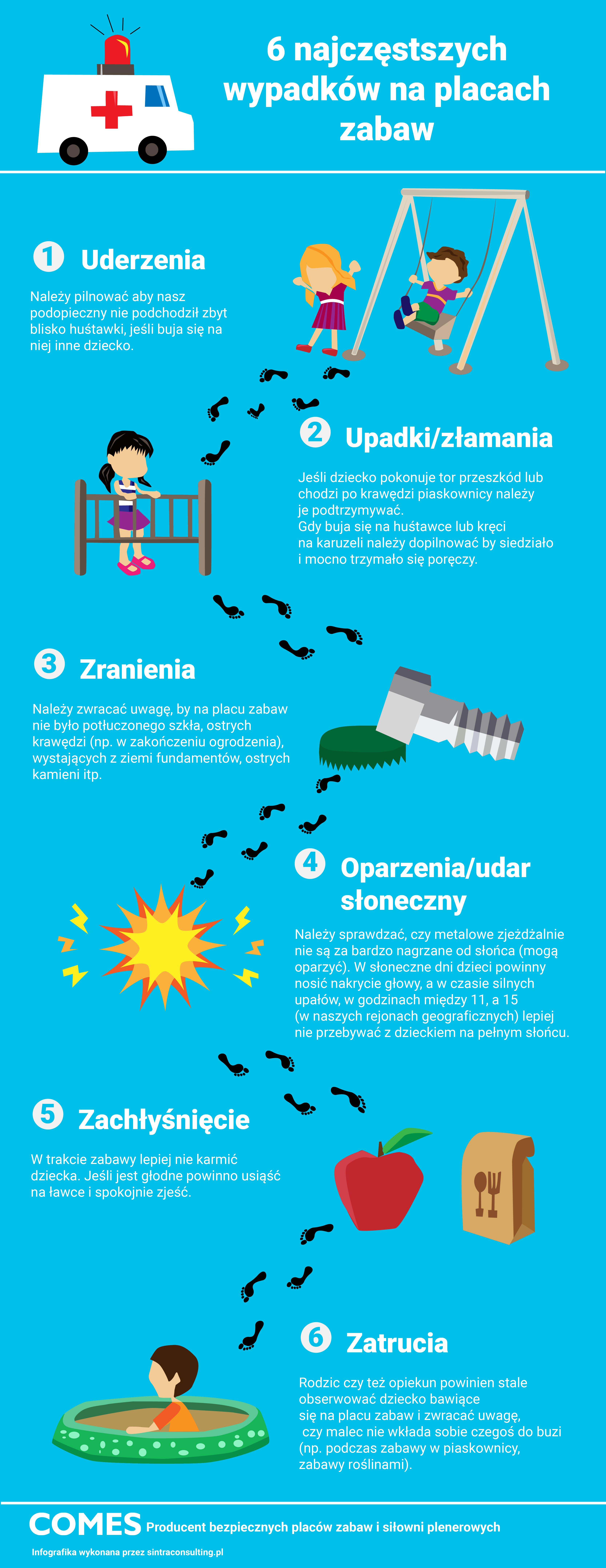 wypadki na placu zabaw infografika